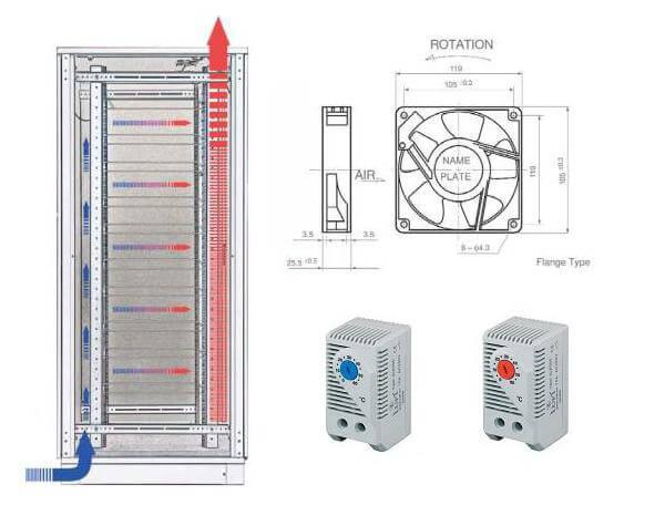 La importancia de la ventilación en un rack 19